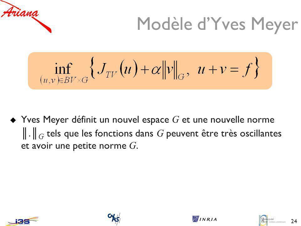 24 Modèle dYves Meyer Yves Meyer définit un nouvel espace G et une nouvelle norme.