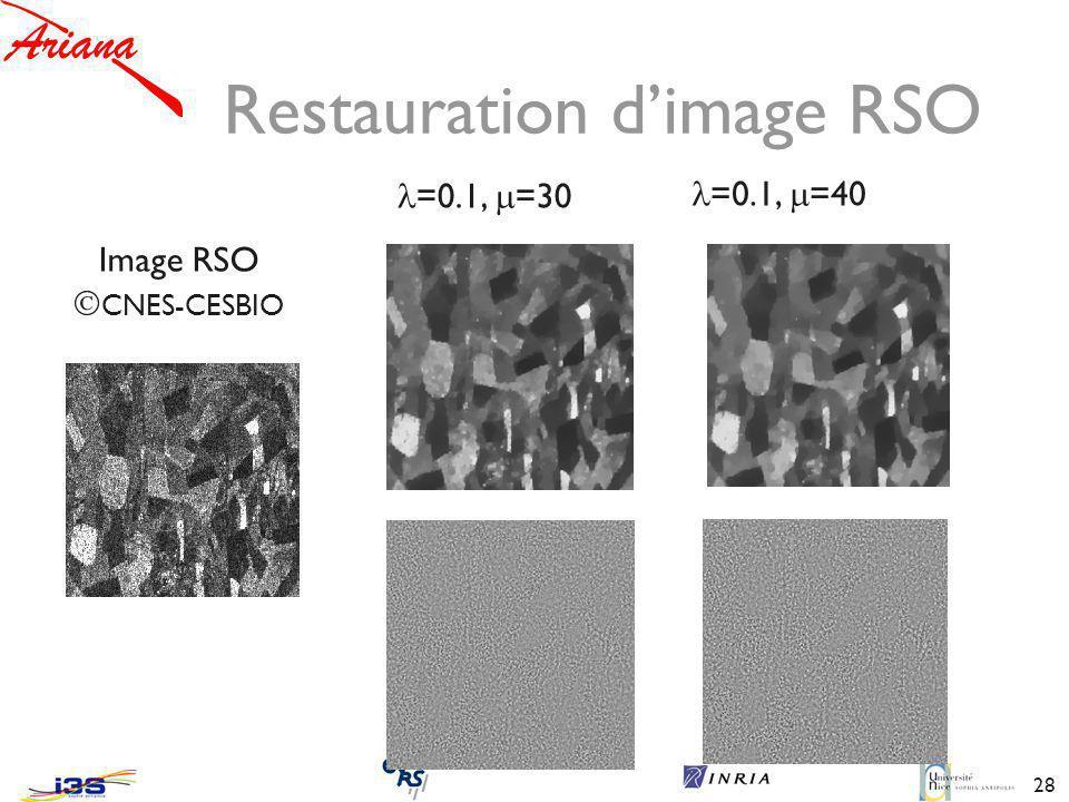 28 Restauration dimage RSO Image RSO CNES-CESBIO =0.1, =30 =0.1, =40