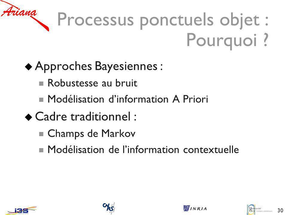 30 Processus ponctuels objet : Pourquoi .