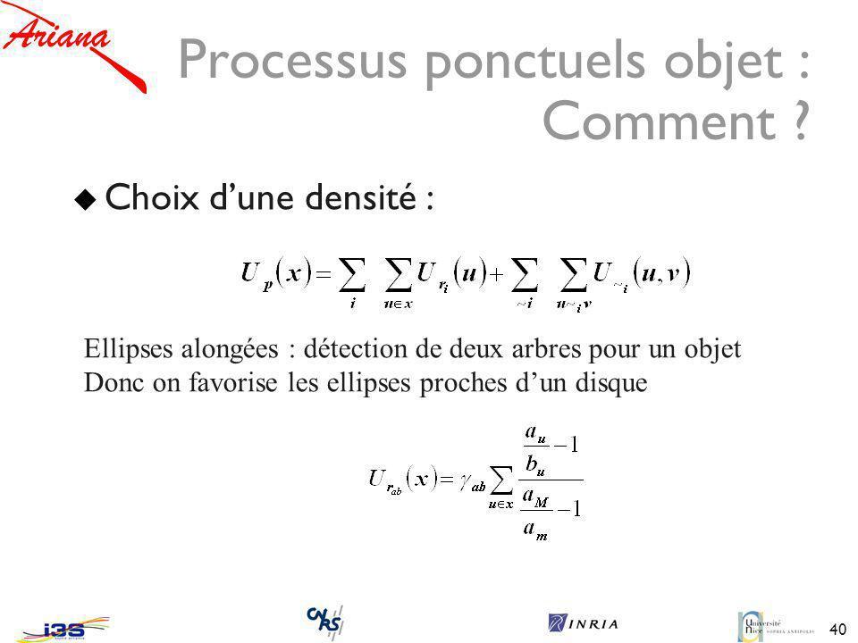 40 Processus ponctuels objet : Comment .