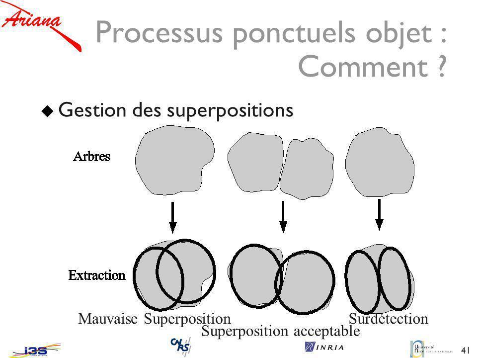 41 Processus ponctuels objet : Comment .