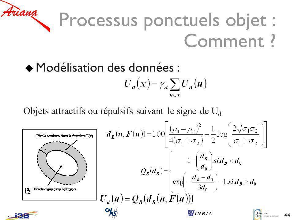 44 Processus ponctuels objet : Comment .