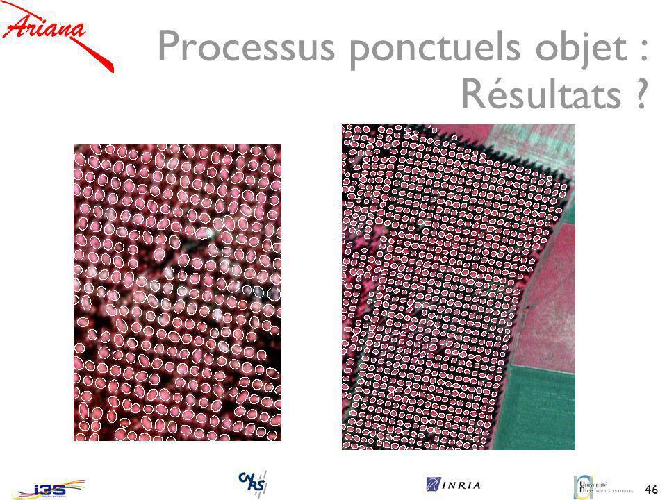 46 Processus ponctuels objet : Résultats ?