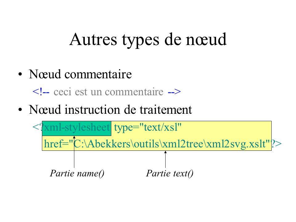 Autres types de nœud Nœud commentaire Nœud instruction de traitement <?xml-stylesheet type=