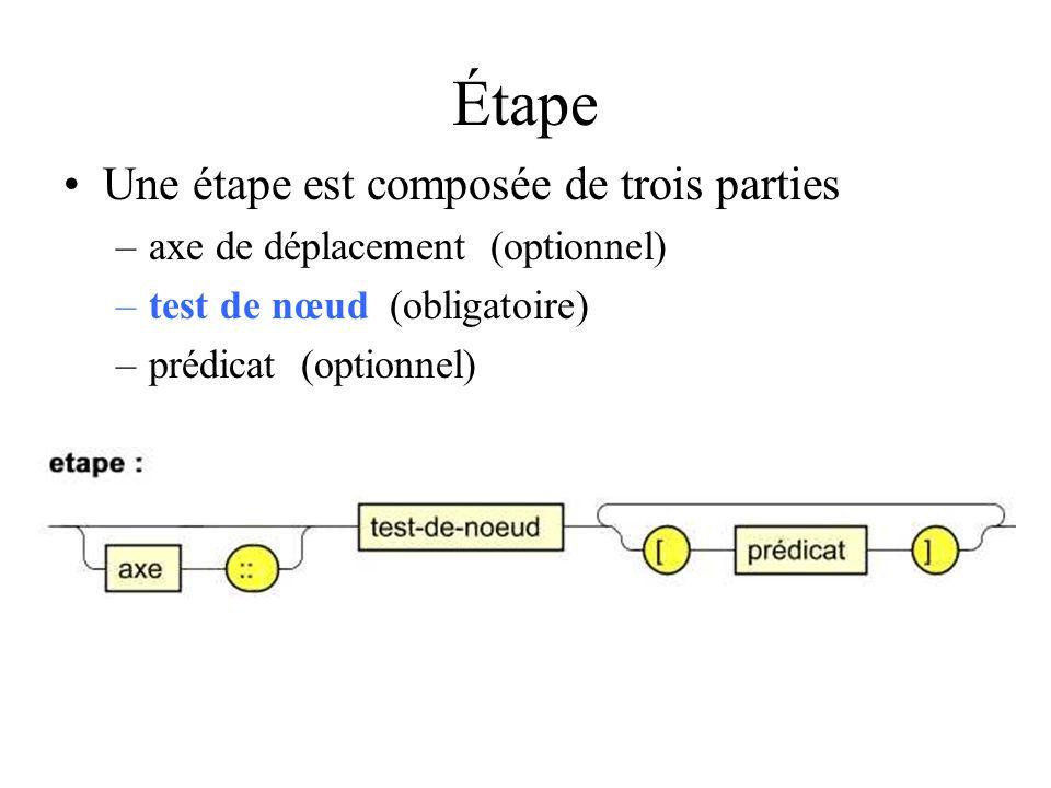 Étape Une étape est composée de trois parties –axe de déplacement (optionnel) –test de nœud (obligatoire) –prédicat (optionnel)