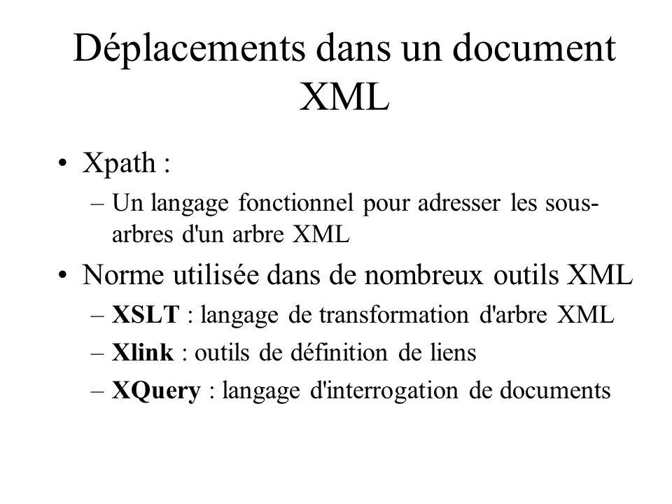 Déplacements dans un document XML Xpath : –Un langage fonctionnel pour adresser les sous- arbres d'un arbre XML Norme utilisée dans de nombreux outils