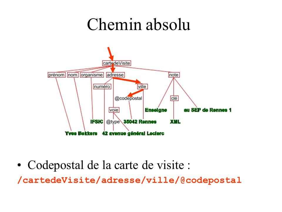 Chemin absolu Codepostal de la carte de visite : /cartedeVisite/adresse/ville/@codepostal