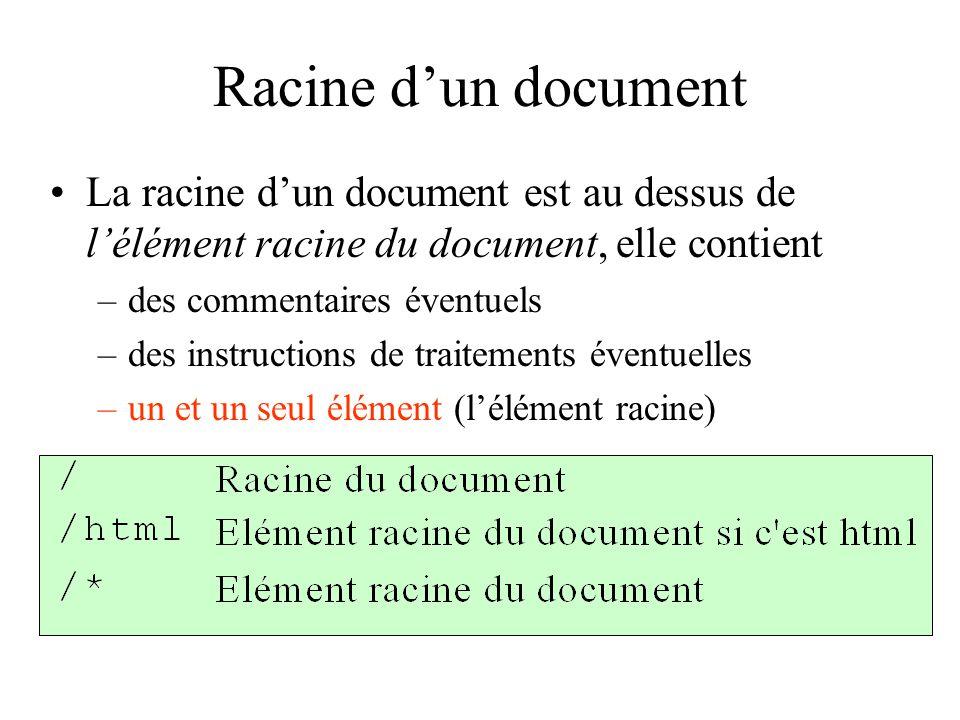 Racine dun document La racine dun document est au dessus de lélément racine du document, elle contient –des commentaires éventuels –des instructions d