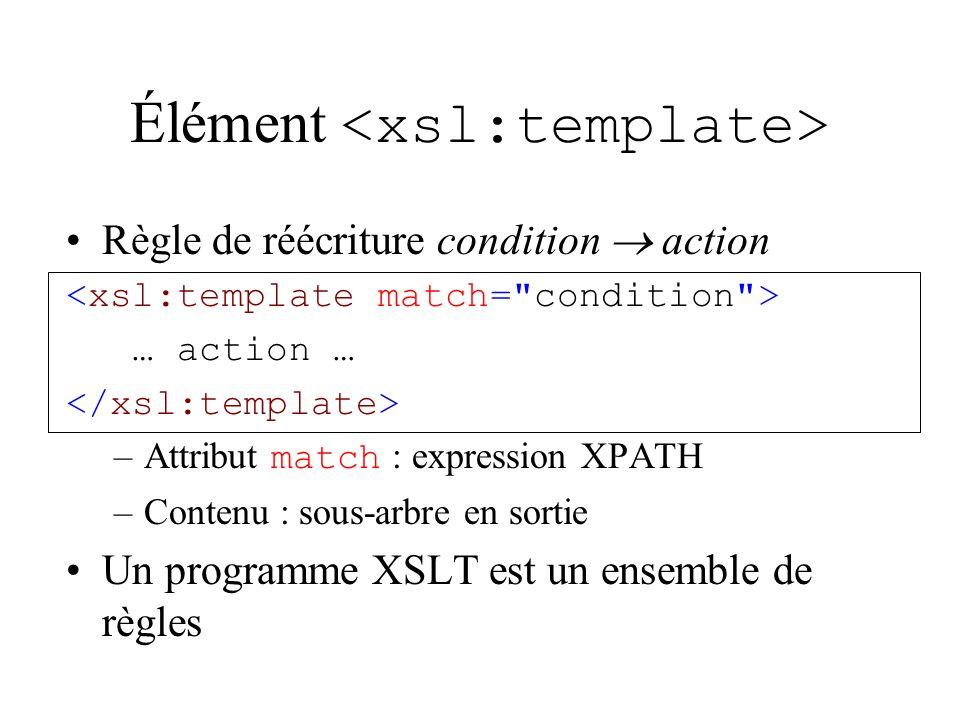 Élément Règle de réécriture condition action … action … –Attribut match : expression XPATH –Contenu : sous-arbre en sortie Un programme XSLT est un ensemble de règles
