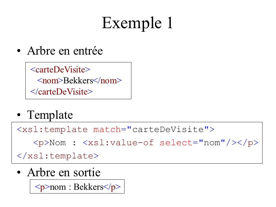 Exemple 1 Arbre en entrée Template Nom : Arbre en sortie Bekkers nom : Bekkers