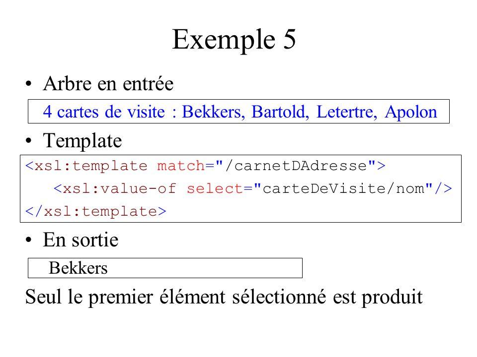 Exemple 5 Arbre en entrée 4 cartes de visite : Bekkers, Bartold, Letertre, Apolon Template En sortie Bekkers Seul le premier élément sélectionné est produit