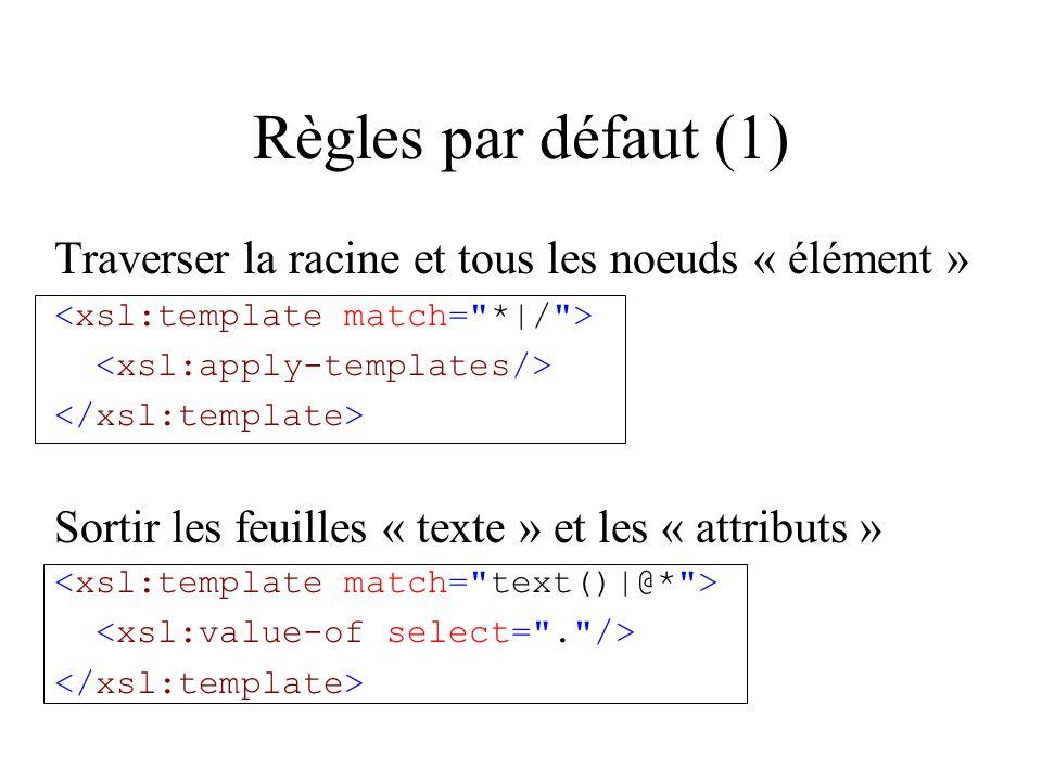 Règles par défaut (1) Traverser la racine et tous les noeuds « élément » Sortir les feuilles « texte » et les « attributs »