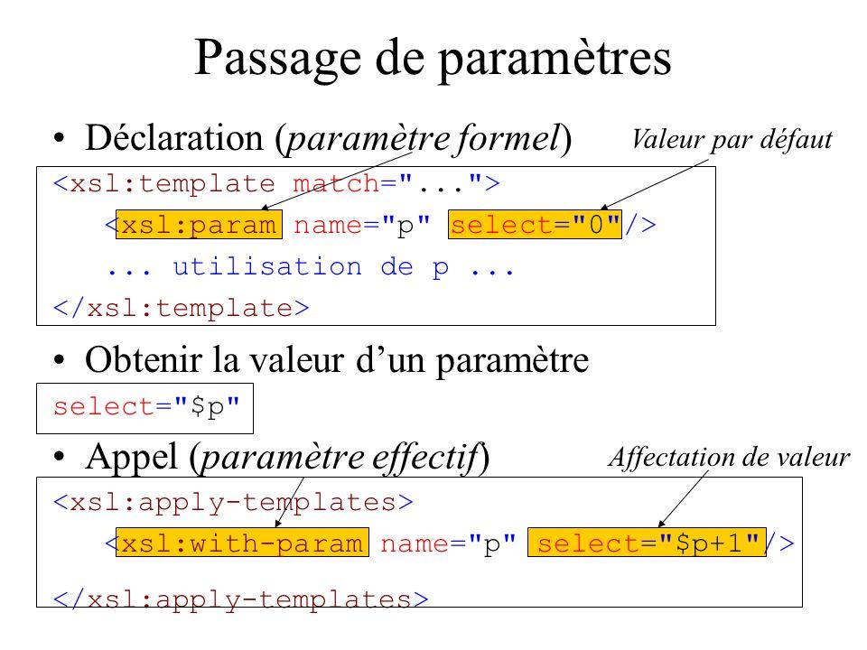 Passage de paramètres Déclaration (paramètre formel)...