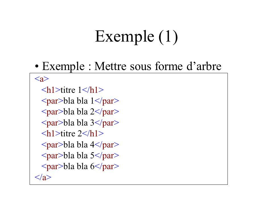 Exemple (1) Exemple : Mettre sous forme darbre titre 1 bla bla 1 bla bla 2 bla bla 3 titre 2 bla bla 4 bla bla 5 bla bla 6