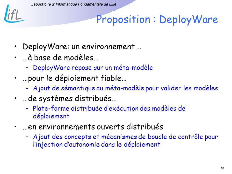 10 Proposition : DeployWare DeployWare: un environnement … …à base de modèles… –DeployWare repose sur un méta-modèle …pour le déploiement fiable… –Ajout de sémantique au méta-modèle pour valider les modèles …de systèmes distribués… –Plate-forme distribuée dexécution des modèles de déploiement …en environnements ouverts distribués –Ajout des concepts et mécanismes de boucle de contrôle pour linjection dautonomie dans le déploiement