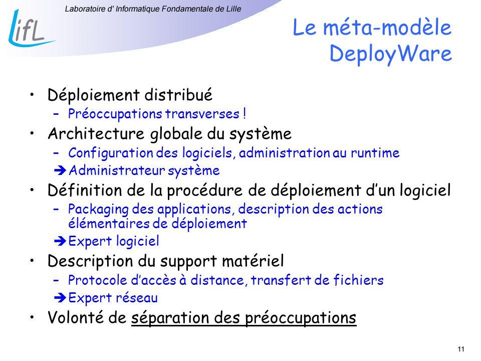 11 Le méta-modèle DeployWare Déploiement distribué –Préoccupations transverses .