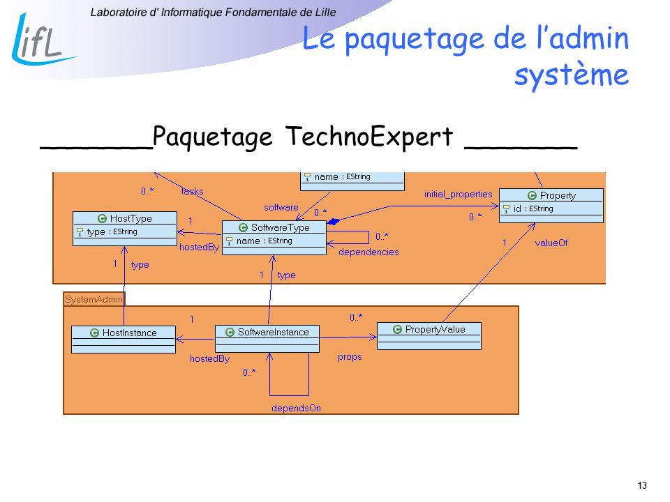 13 Le paquetage de ladmin système _______Paquetage TechnoExpert _______