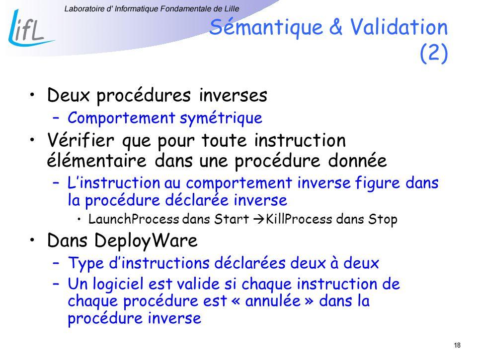 18 Sémantique & Validation (2) Deux procédures inverses –Comportement symétrique Vérifier que pour toute instruction élémentaire dans une procédure donnée –Linstruction au comportement inverse figure dans la procédure déclarée inverse LaunchProcess dans Start KillProcess dans Stop Dans DeployWare –Type dinstructions déclarées deux à deux –Un logiciel est valide si chaque instruction de chaque procédure est « annulée » dans la procédure inverse