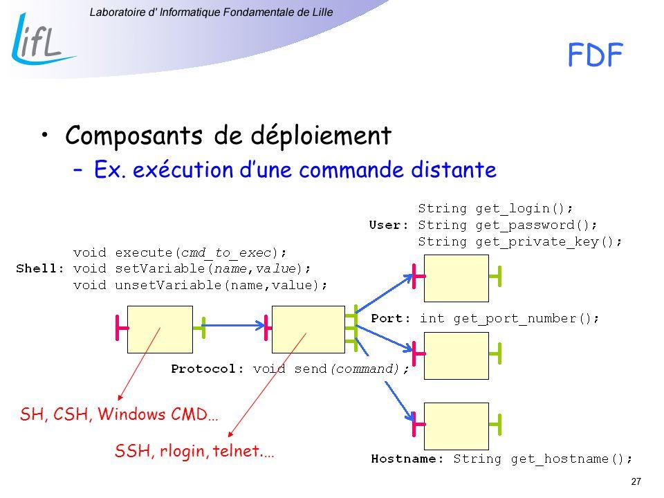 27 FDF Composants de déploiement –Ex.