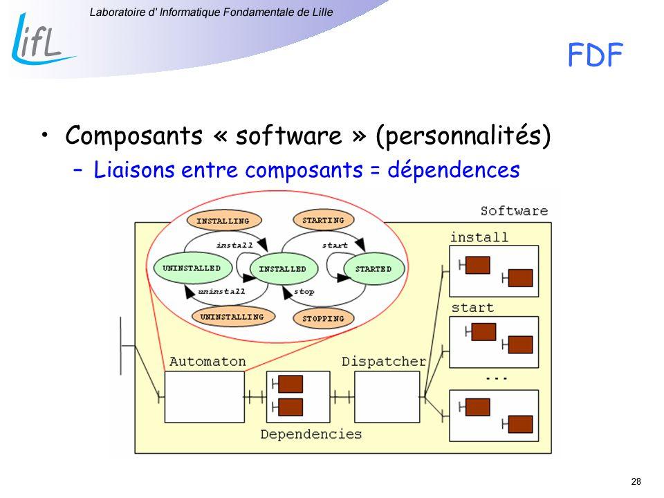 28 FDF Composants « software » (personnalités) –Liaisons entre composants = dépendences