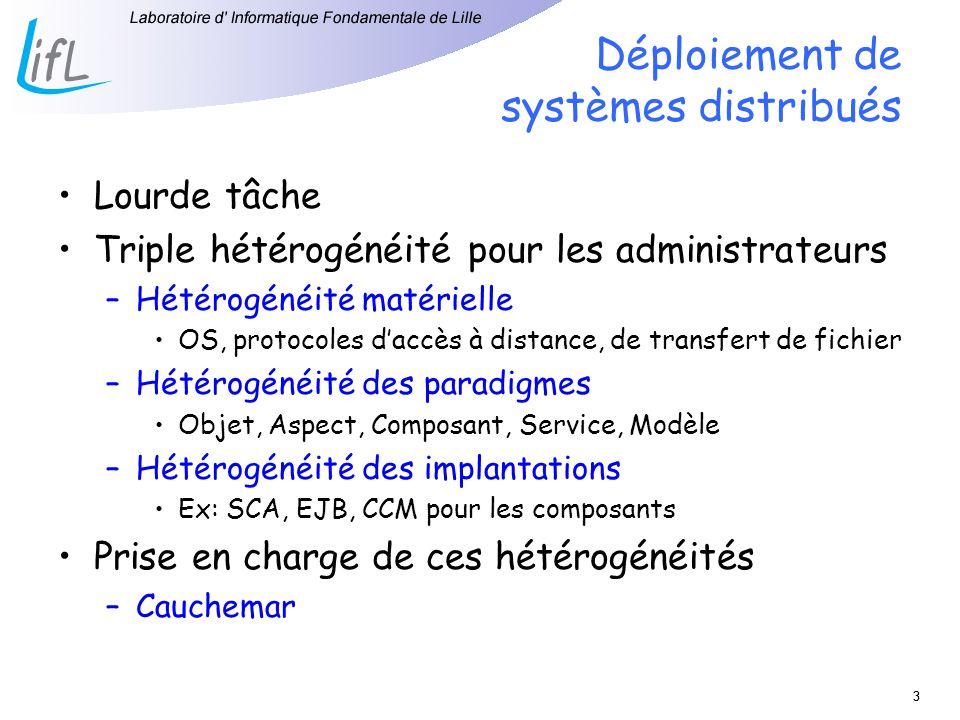 33 Déploiement de systèmes distribués Lourde tâche Triple hétérogénéité pour les administrateurs –Hétérogénéité matérielle OS, protocoles daccès à distance, de transfert de fichier –Hétérogénéité des paradigmes Objet, Aspect, Composant, Service, Modèle –Hétérogénéité des implantations Ex: SCA, EJB, CCM pour les composants Prise en charge de ces hétérogénéités –Cauchemar