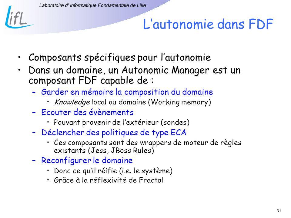 31 Lautonomie dans FDF Composants spécifiques pour lautonomie Dans un domaine, un Autonomic Manager est un composant FDF capable de : –Garder en mémoire la composition du domaine Knowledge local au domaine (Working memory) –Ecouter des évènements Pouvant provenir de lextérieur (sondes) –Déclencher des politiques de type ECA Ces composants sont des wrappers de moteur de règles existants (Jess, JBoss Rules) –Reconfigurer le domaine Donc ce quil réifie (i.e.