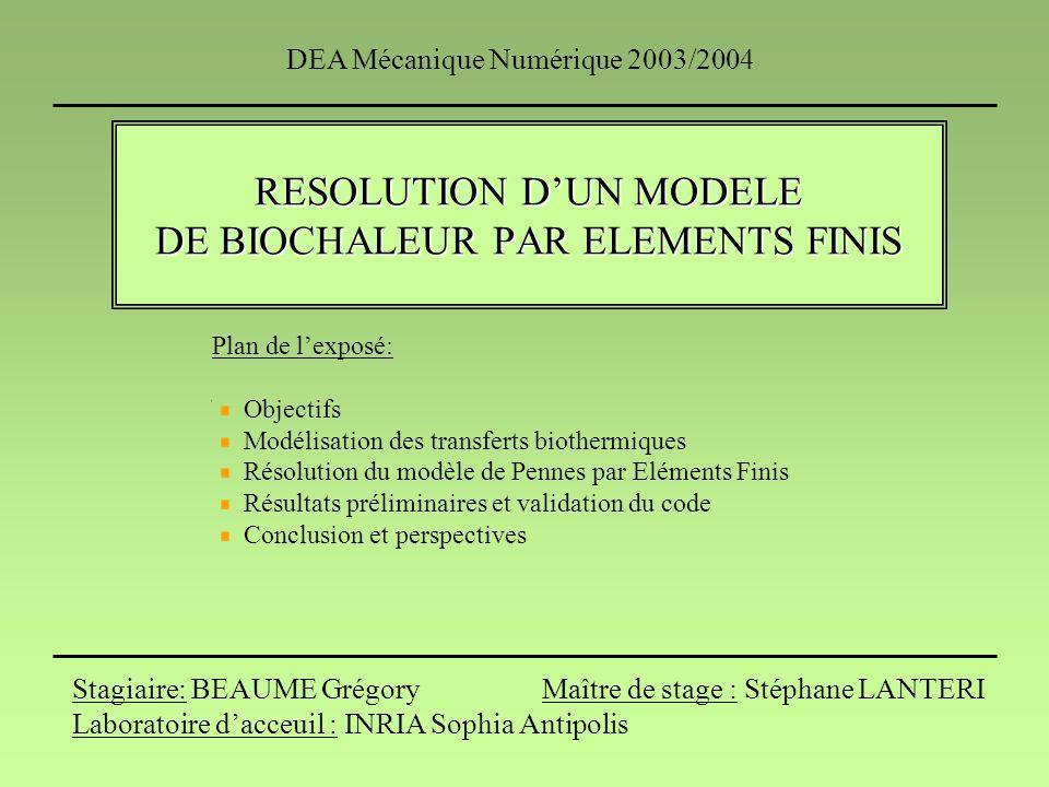 Discrétisation en temps Euler explicite Euler implicite Cranck-Nickolson