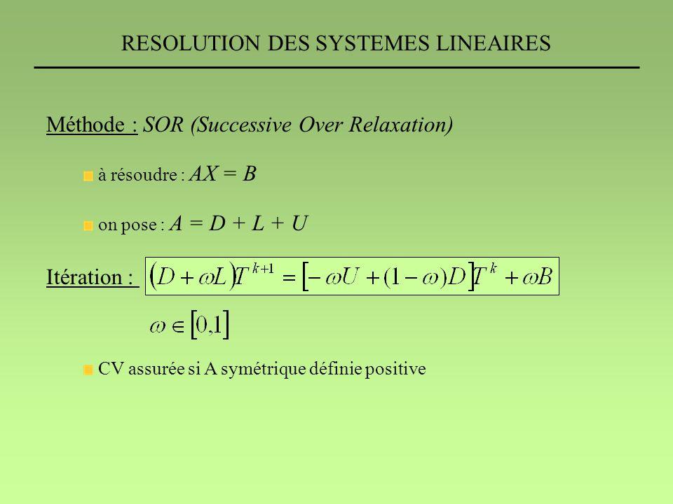 RESOLUTION DES SYSTEMES LINEAIRES Méthode : SOR (Successive Over Relaxation) à résoudre : AX = B on pose : A = D + L + U Itération : CV assurée si A s
