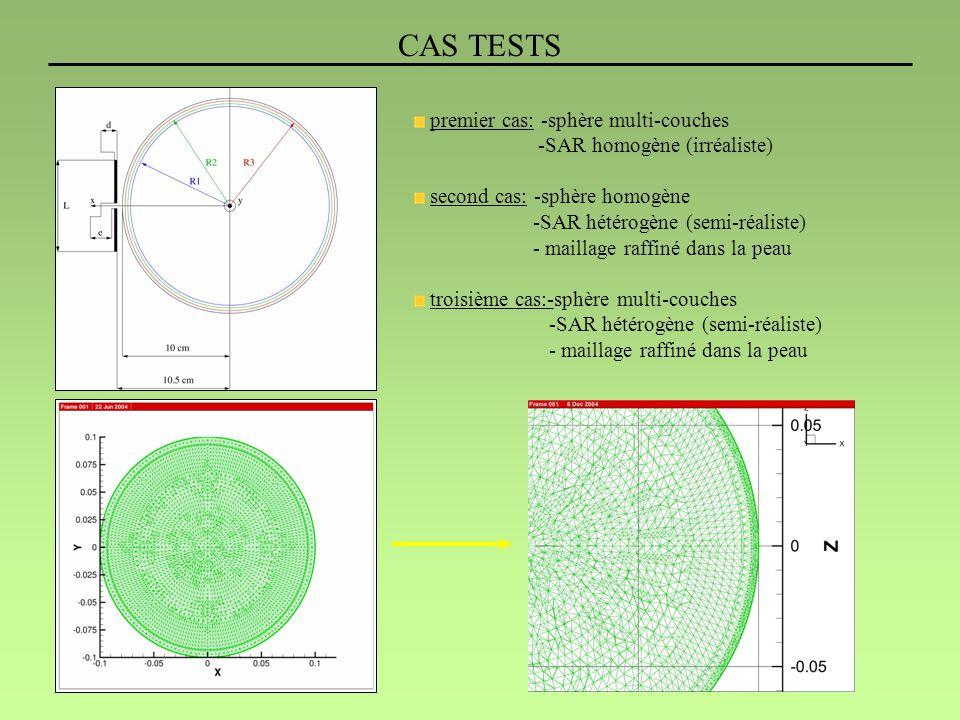 CAS TESTS premier cas: -sphère multi-couches -SAR homogène (irréaliste) second cas: -sphère homogène -SAR hétérogène (semi-réaliste) - maillage raffiné dans la peau troisième cas:-sphère multi-couches -SAR hétérogène (semi-réaliste) - maillage raffiné dans la peau