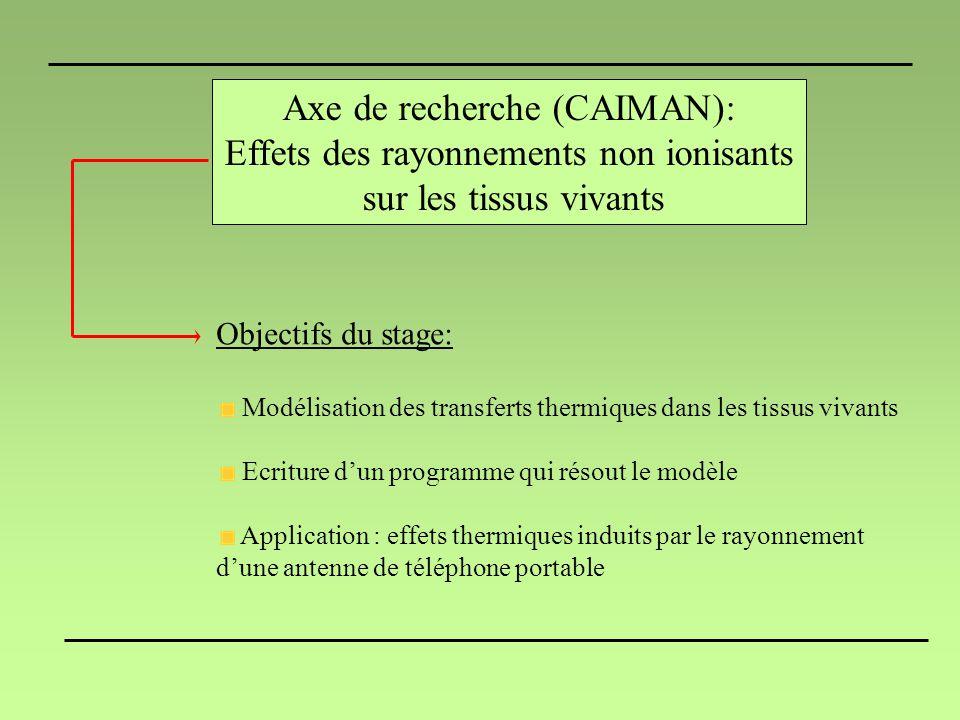 Axe de recherche (CAIMAN): Effets des rayonnements non ionisants sur les tissus vivants Objectifs du stage: Modélisation des transferts thermiques dans les tissus vivants Ecriture dun programme qui résout le modèle Application : effets thermiques induits par le rayonnement dune antenne de téléphone portable