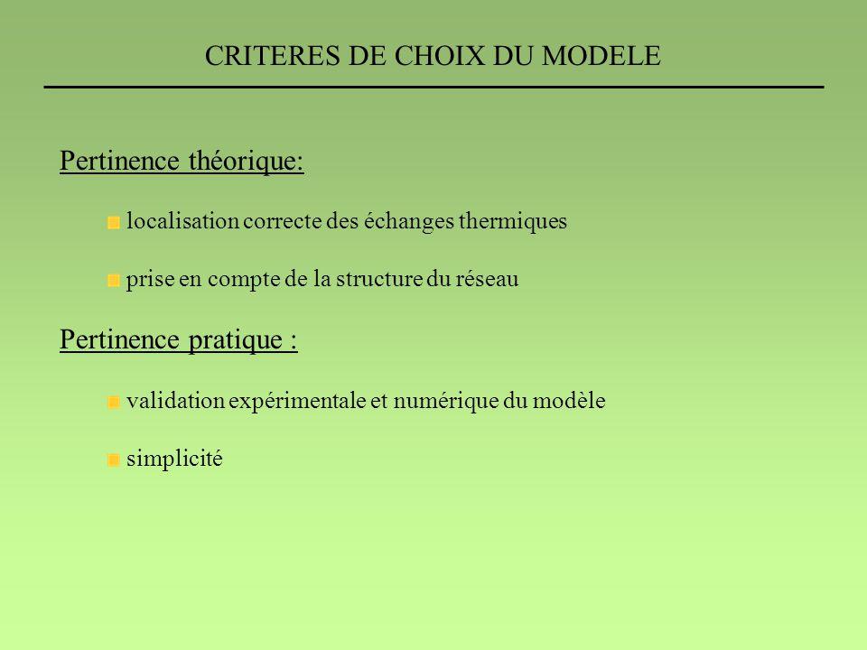 CRITERES DE CHOIX DU MODELE Pertinence théorique: localisation correcte des échanges thermiques prise en compte de la structure du réseau Pertinence pratique : validation expérimentale et numérique du modèle simplicité