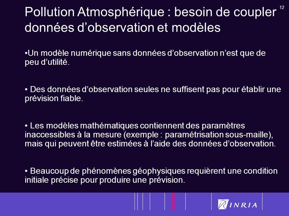 12 Pollution Atmosphérique : besoin de coupler données dobservation et modèles Un modèle numérique sans données dobservation nest que de peu dutilité.