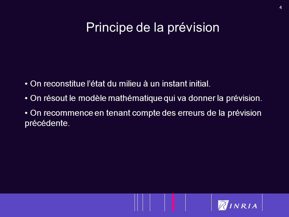 4 Principe de la prévision On reconstitue létat du milieu à un instant initial. On résout le modèle mathématique qui va donner la prévision. On recomm