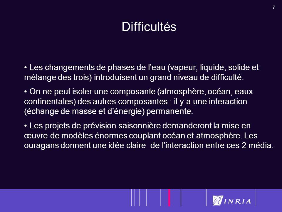 7 Difficultés Les changements de phases de leau (vapeur, liquide, solide et mélange des trois) introduisent un grand niveau de difficulté. On ne peut