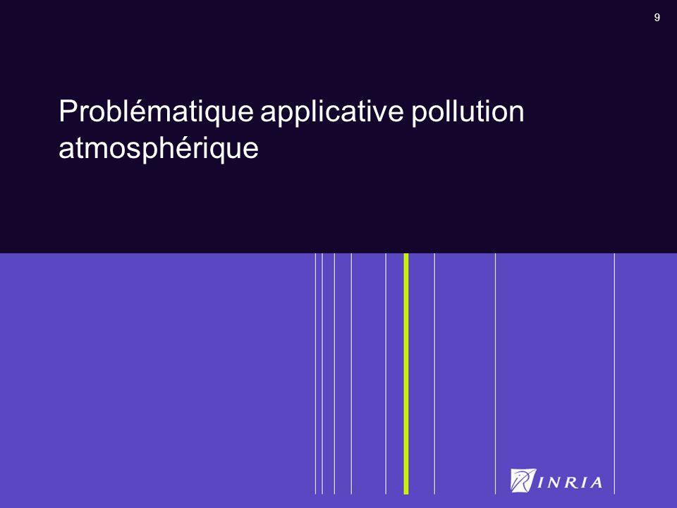 10 Pollution Atmosphérique Prévision de la qualité de lair à petite échelle : Milieu urbain, Sorties de tunnel, Impacts de site industriel.
