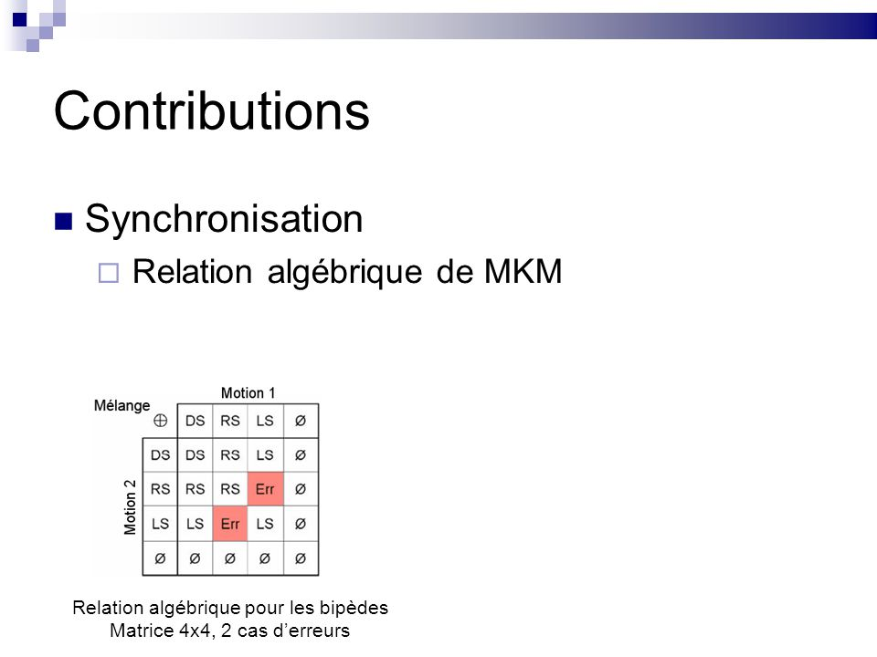 Contributions Synchronisation Relation algébrique de MKM Relation algébrique pour les bipèdes Matrice 4x4, 2 cas derreurs