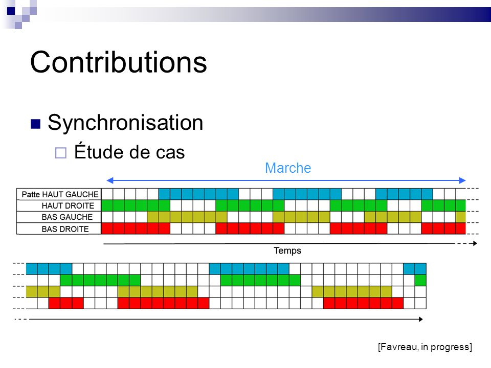 Contributions Synchronisation Étude de cas [Favreau, in progress] Marche