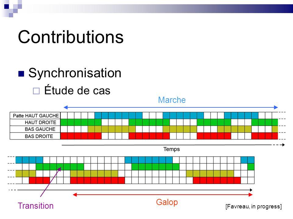 Contributions Synchronisation Étude de cas [Favreau, in progress] Marche Galop Transition