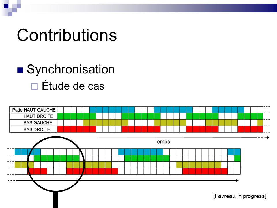 Contributions Synchronisation Étude de cas [Favreau, in progress]