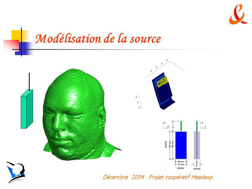 Décembre 2004 Projet coopératif Headexp Modélisation de la source