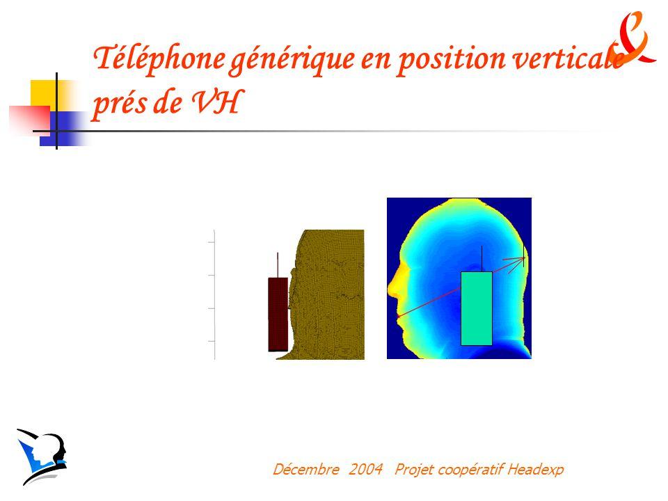Décembre 2004 Projet coopératif Headexp Téléphone générique en position verticale prés de VH