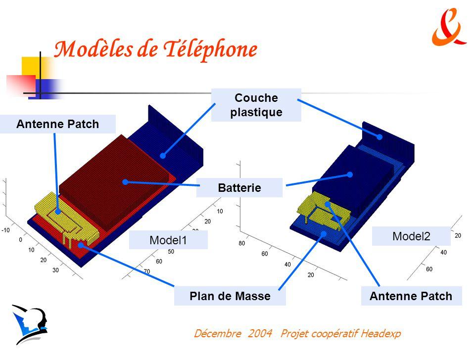 Décembre 2004 Projet coopératif Headexp Modèles de Téléphone Couche plastique Batterie Plan de MasseAntenne Patch Model1 Model2