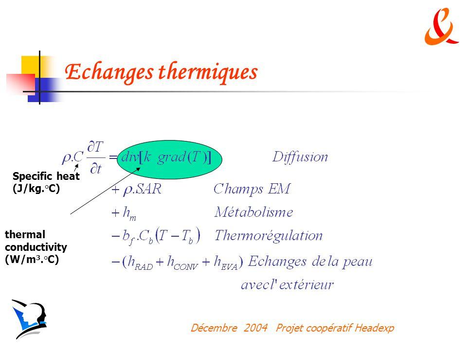 Décembre 2004 Projet coopératif Headexp Echanges thermiques thermal conductivity (W/m 3.°C) Specific heat (J/kg.°C)