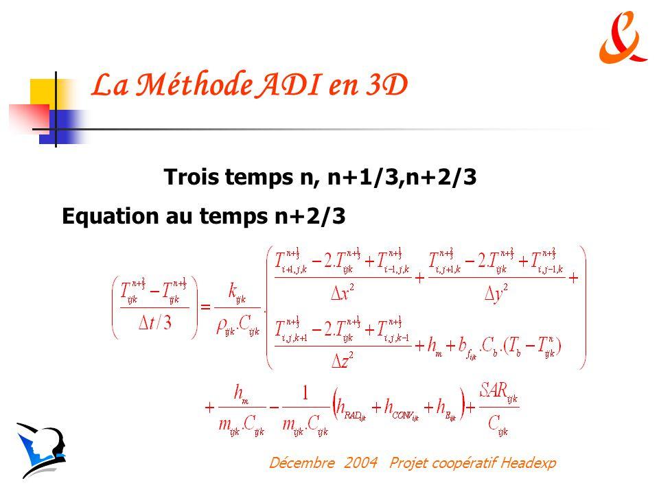 Décembre 2004 Projet coopératif Headexp La Méthode ADI en 3D Trois temps n, n+1/3,n+2/3 Equation au temps n+2/3