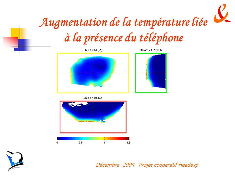 Décembre 2004 Projet coopératif Headexp Augmentation de la température liée à la présence du téléphone
