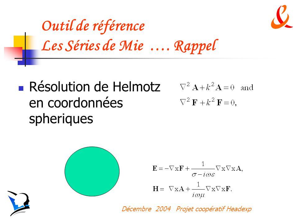 Décembre 2004 Projet coopératif Headexp Outil de référence Les Séries de Mie ….