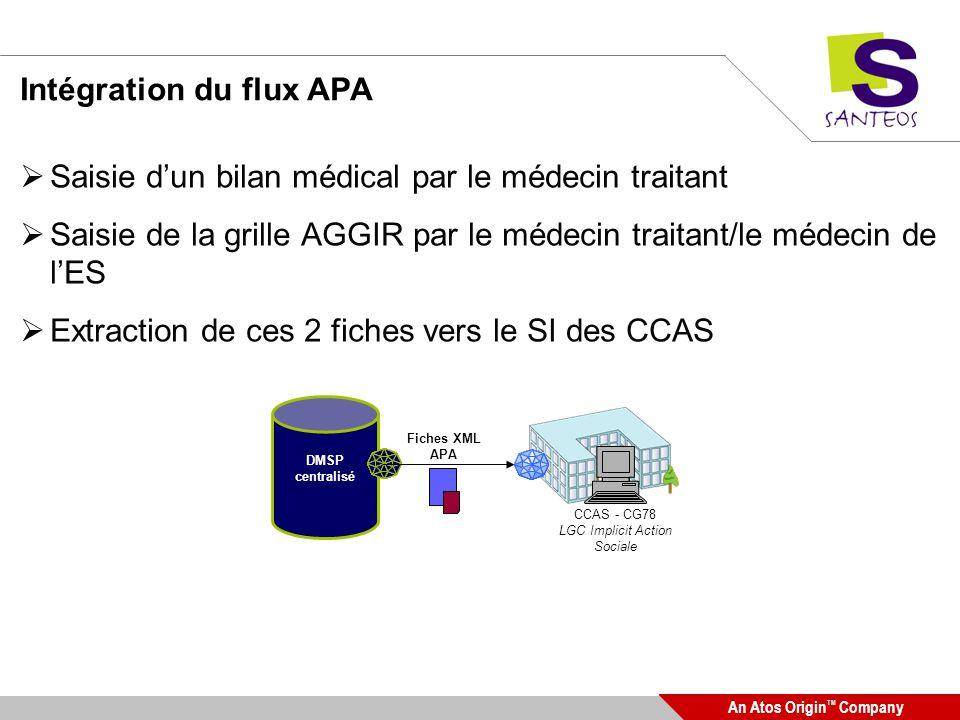 An Atos Origin TM Company Intégration du flux APA Saisie dun bilan médical par le médecin traitant Saisie de la grille AGGIR par le médecin traitant/l