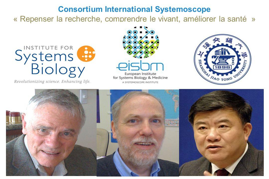 Consortium International Systemoscope « Repenser la recherche, comprendre le vivant, améliorer la santé »