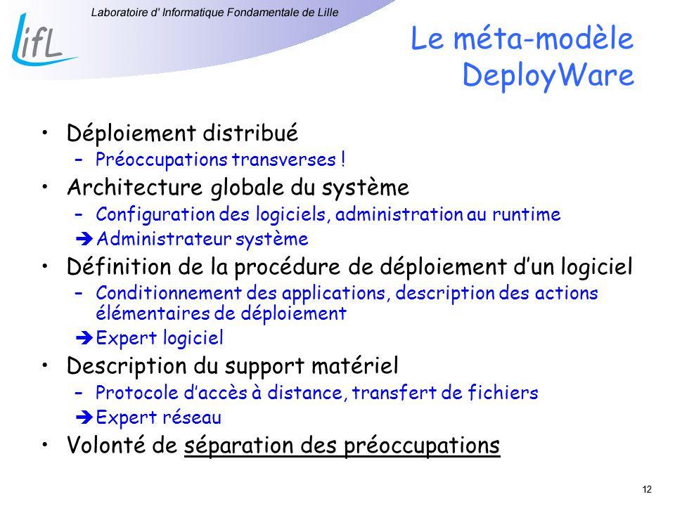 12 Le méta-modèle DeployWare Déploiement distribué –Préoccupations transverses ! Architecture globale du système –Configuration des logiciels, adminis