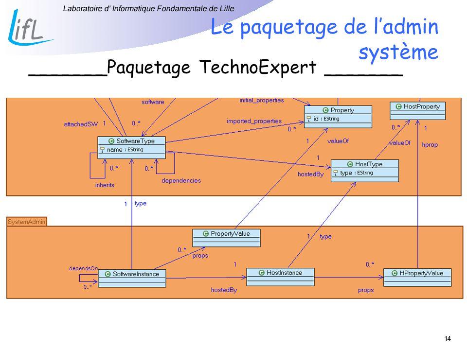 14 Le paquetage de ladmin système _______Paquetage TechnoExpert _______ dependsOn 0..*